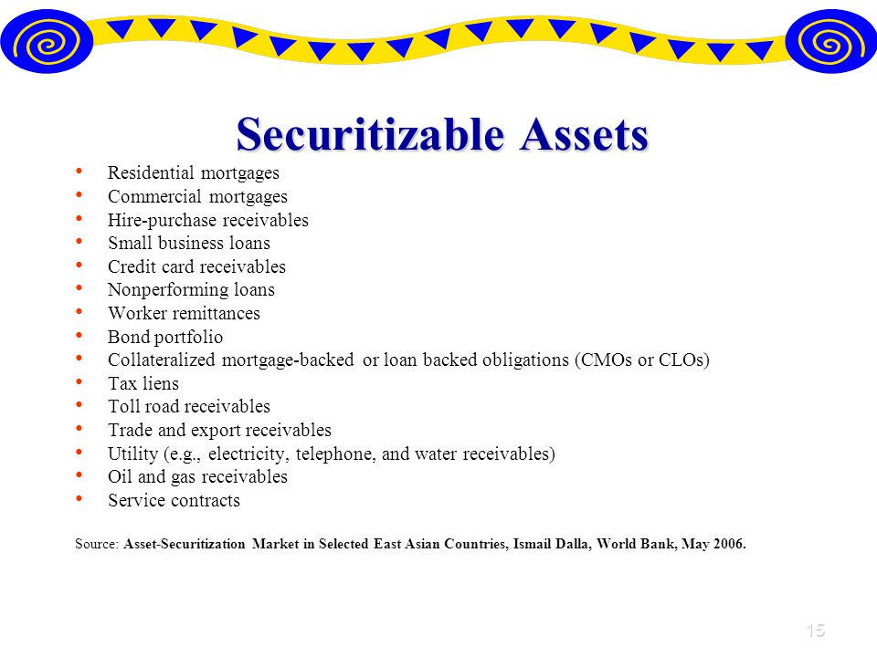 15 Securitizable Assets Residential mortgages Commercial mortgages Hire-purchase receivables Small business loans Credit card receivables Nonperforming loans Worker remittances Bond portfolio Collateralized mortgage-backed or loan backed obligations (CMOs or CLOs) Tax liens Toll road receivables Trade and export receivables Utility (e.g., electricity, telephone, and water receivables) Oil and gas receivables Service contracts Source: Asset-Securitization Market in Selected East Asian Countries, Ismail Dalla, World Bank, May 2006.
