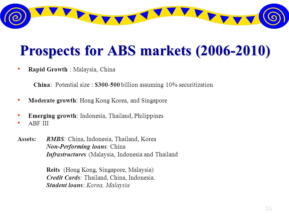 30 Prospects for ABS markets ( ) Rapid Growth : Malaysia, China China: Potential size : $ billion assuming 10% securitization Moderate growth: Hong Kong Korea, and Singapore Emerging growth: Indonesia, Thailand, Philippines ABF III Assets: RMBS: China, Indonesia, Thailand, Korea Non-Performing loans: China Infrastructures (Malaysia, Indonesia and Thailand Reits (Hong Kong, Singapore, Malaysia) Credit Cards: Thailand, China, Indonesia.