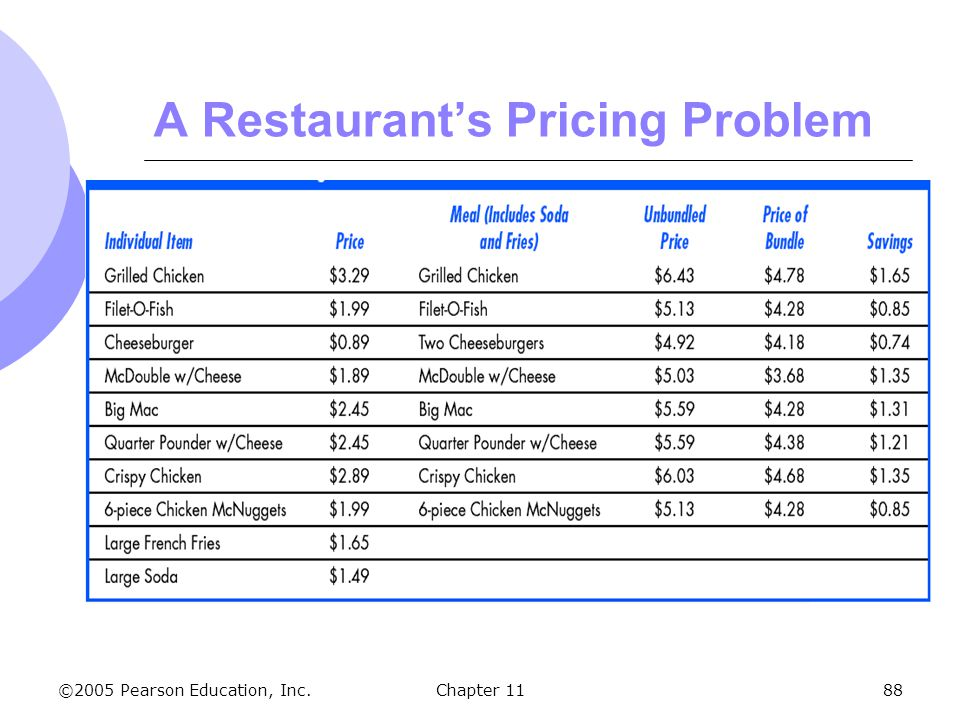 ©2005 Pearson Education, Inc. Chapter 1188 A Restaurants Pricing Problem
