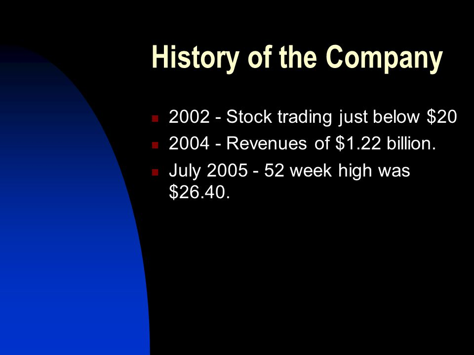 History of the Company 2002 - Stock trading just below $20 2004 - Revenues of $1.22 billion. July 2005 - 52 week high was $26.40.