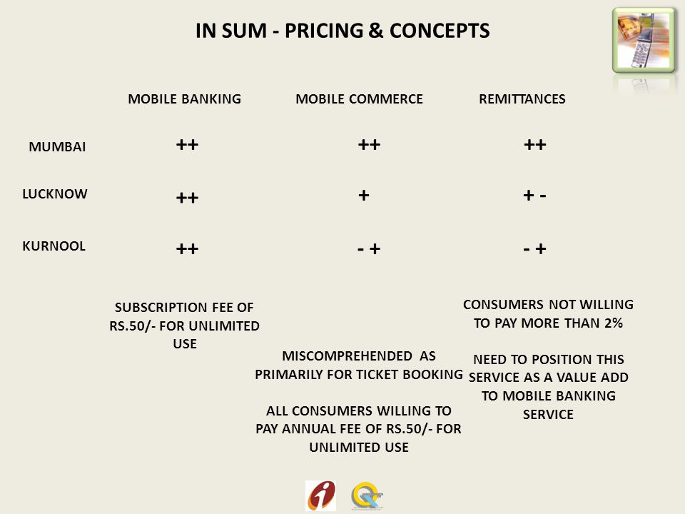 IN SUM - PRICING & CONCEPTS MOBILE BANKINGMOBILE COMMERCEREMITTANCES MUMBAI LUCKNOW KURNOOL ++ + + - ++- + SUBSCRIPTION FEE OF RS.50/- FOR UNLIMITED USE MISCOMPREHENDED AS PRIMARILY FOR TICKET BOOKING ALL CONSUMERS WILLING TO PAY ANNUAL FEE OF RS.50/- FOR UNLIMITED USE CONSUMERS NOT WILLING TO PAY MORE THAN 2% NEED TO POSITION THIS SERVICE AS A VALUE ADD TO MOBILE BANKING SERVICE