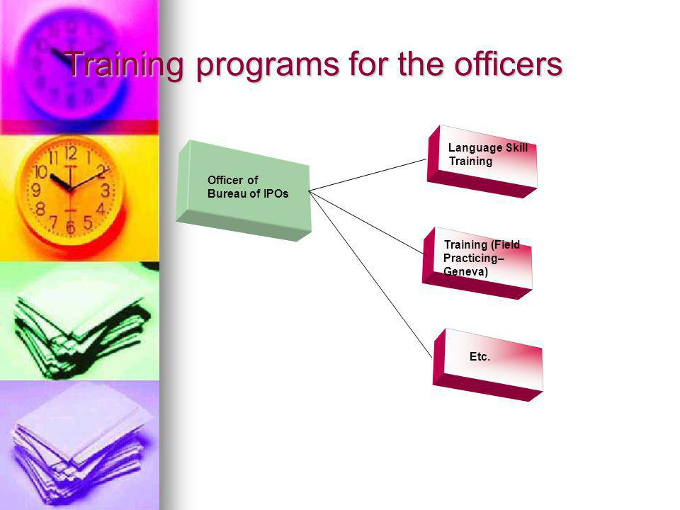 Training programs for the officers Language Skill Training Training (Field Practicing– Geneva) Officer of Bureau of IPOs Etc.