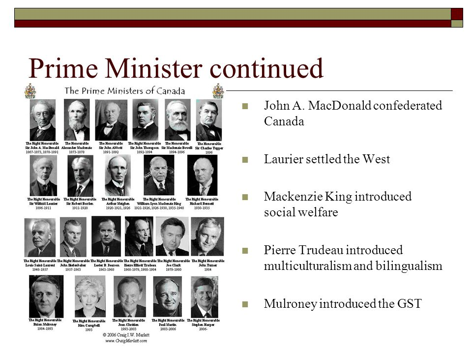 Prime Minister continued John A. MacDonald confederated Canada Laurier settled the West Mackenzie King introduced social welfare Pierre Trudeau introd