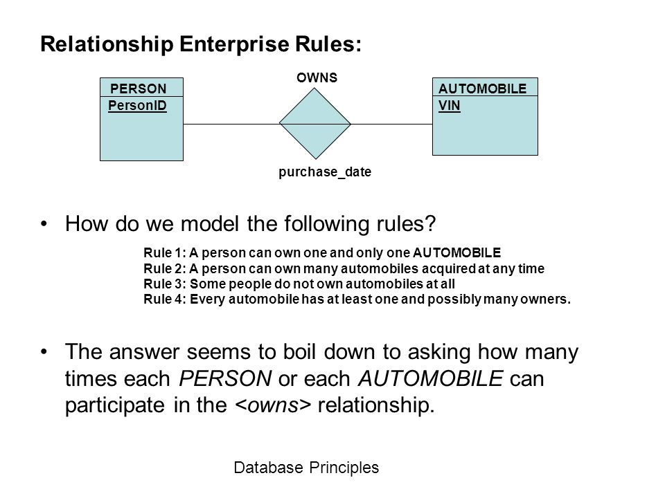 Database Principles Relationship Enterprise Rules: How do we model the following rules? The answer seems to boil down to asking how many times each PE