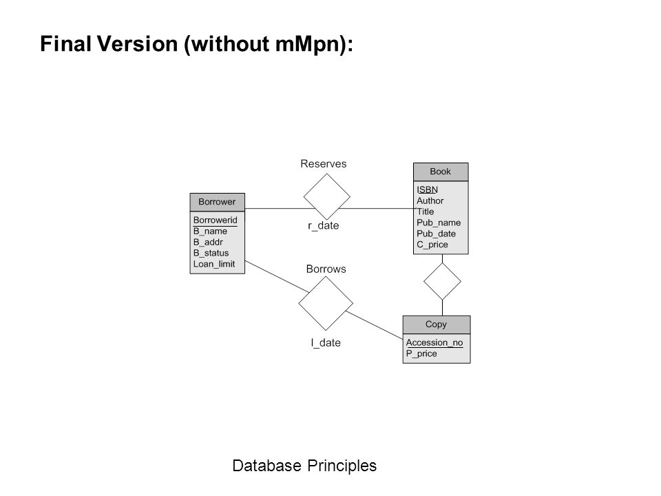 Database Principles Final Version (without mMpn):