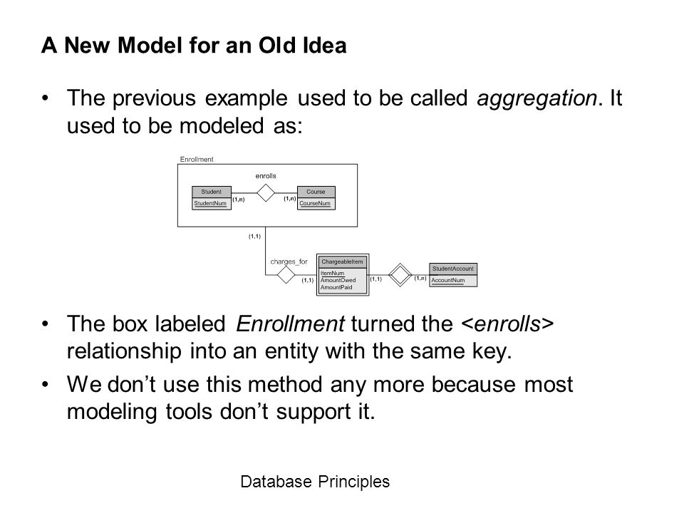 Database Principles A New Model for an Old Idea The previous example used to be called aggregation. It used to be modeled as: The box labeled Enrollme