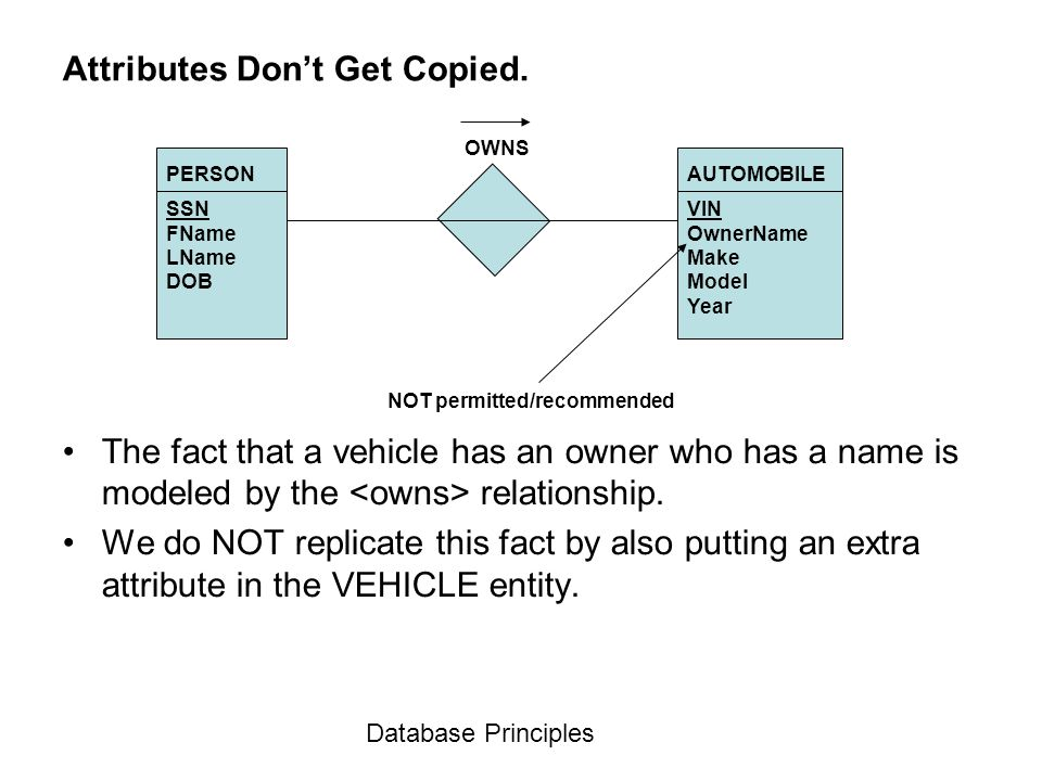 Database Principles Attributes Dont Get Copied. The fact that a vehicle has an owner who has a name is modeled by the relationship. We do NOT replicat