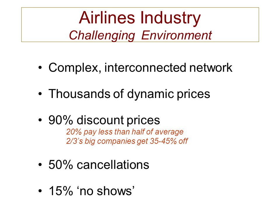 Airlines Industry Challenging Environment Complex, interconnected network Thousands of dynamic prices 90% discount prices 20% pay less than half of av
