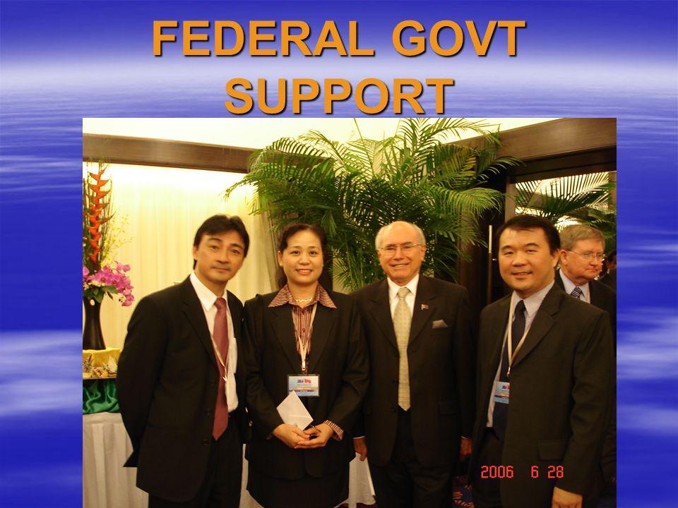 FEDERAL GOVT SUPPORT