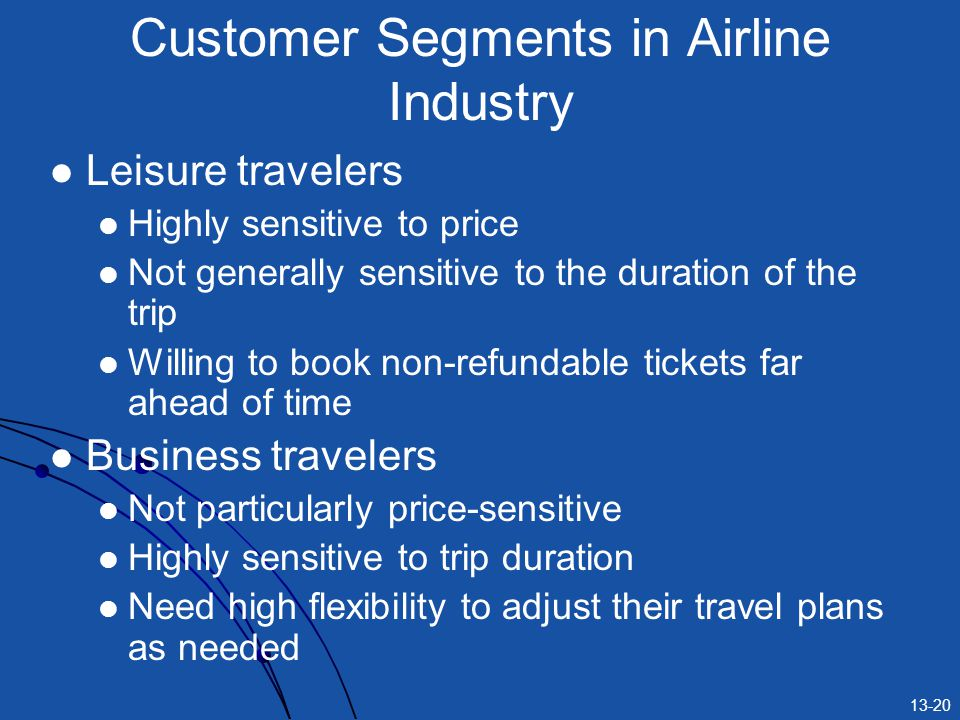 13-20 Customer Segments in Airline Industry Leisure travelers Highly sensitive to price Not generally sensitive to the duration of the trip Willing to