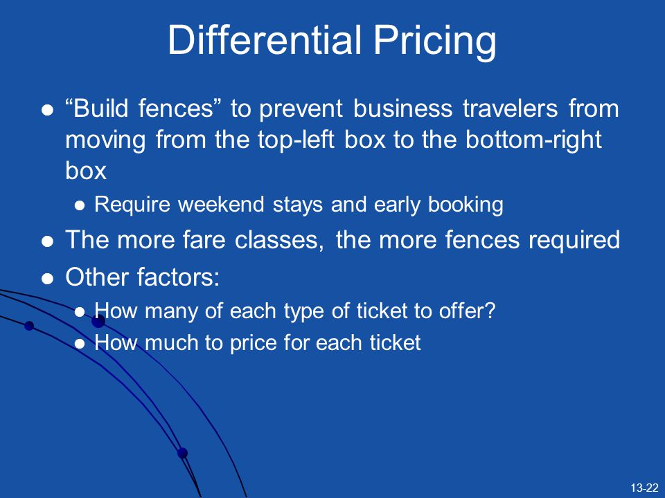 13-22 Differential Pricing Build fences to prevent business travelers from moving from the top-left box to the bottom-right box Require weekend stays and early booking The more fare classes, the more fences required Other factors: How many of each type of ticket to offer.