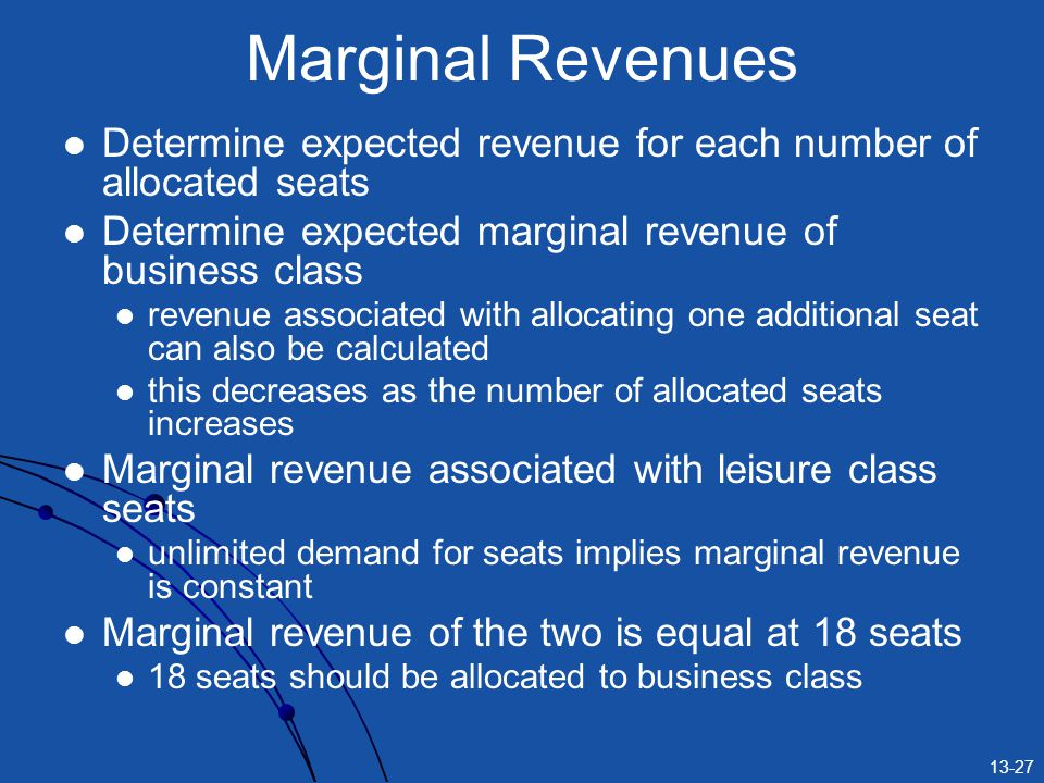 13-27 Marginal Revenues Determine expected revenue for each number of allocated seats Determine expected marginal revenue of business class revenue associated with allocating one additional seat can also be calculated this decreases as the number of allocated seats increases Marginal revenue associated with leisure class seats unlimited demand for seats implies marginal revenue is constant Marginal revenue of the two is equal at 18 seats 18 seats should be allocated to business class