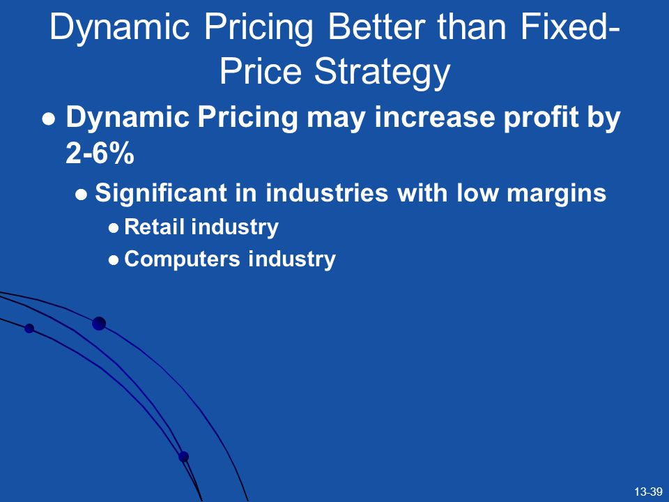 13-39 Dynamic Pricing Better than Fixed- Price Strategy Dynamic Pricing may increase profit by 2-6% Significant in industries with low margins Retail industry Computers industry