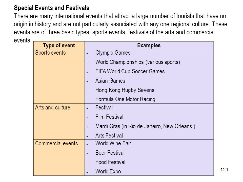 121 Special Events and Festivals There are many international events that attract a large number of tourists that have no origin in history and are no