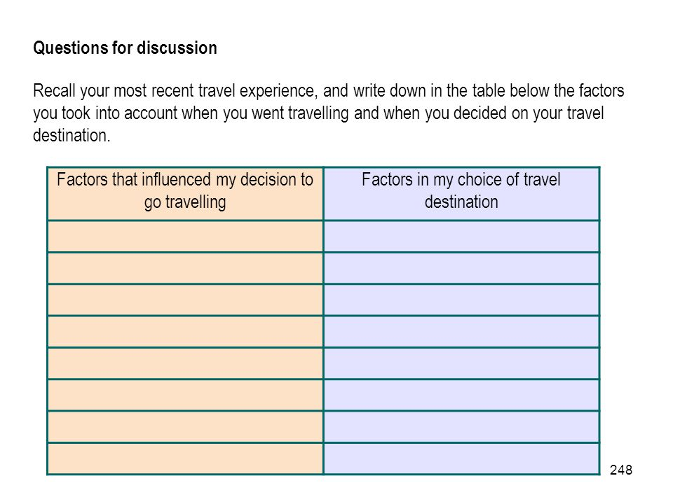 248 Questions for discussion Recall your most recent travel experience, and write down in the table below the factors you took into account when you w