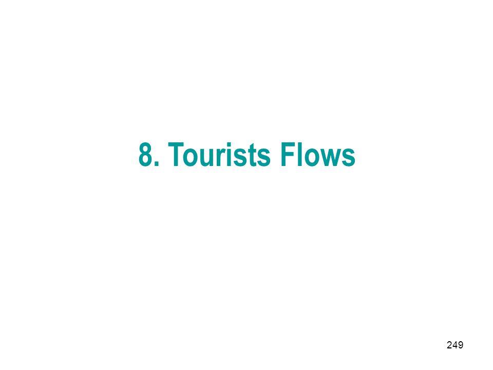 249 8. Tourists Flows