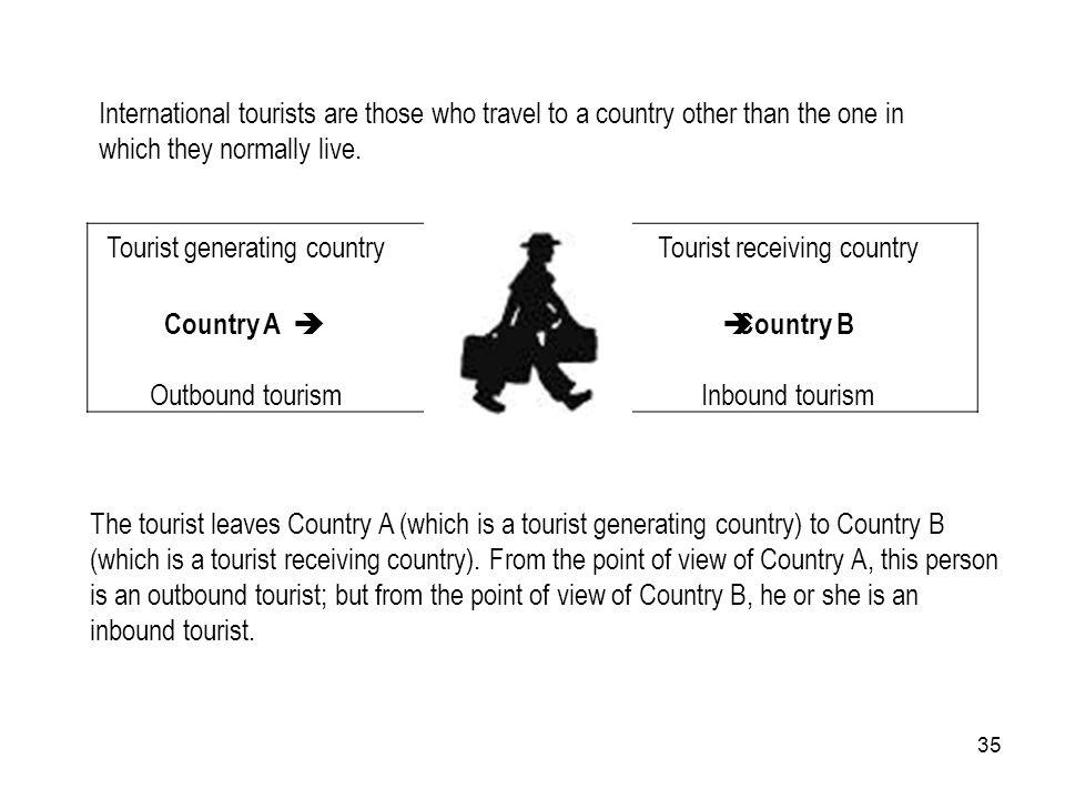 35 Tourist generating countryTourist receiving country Country A Outbound tourism Country B Inbound tourism The tourist leaves Country A (which is a t