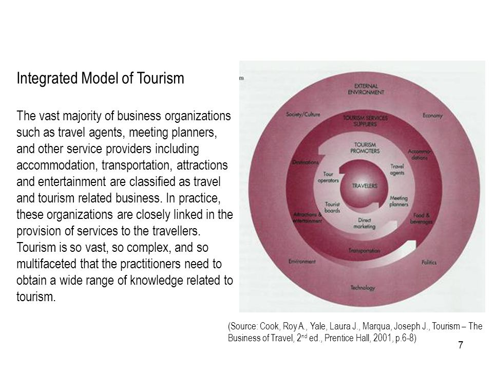 7 Integrated Model of Tourism The vast majority of business organizations such as travel agents, meeting planners, and other service providers includi
