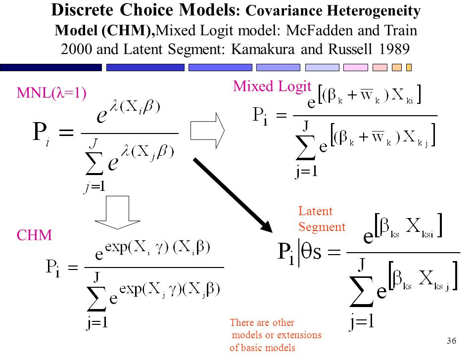 36 Discrete Choice Models : Covariance Heterogeneity Model (CHM),Mixed Logit model: McFadden and Train 2000 and Latent Segment: Kamakura and Russell 1989 CHM Mixed Logit There are other models or extensions of basic models MNL(λ=1) Latent Segment