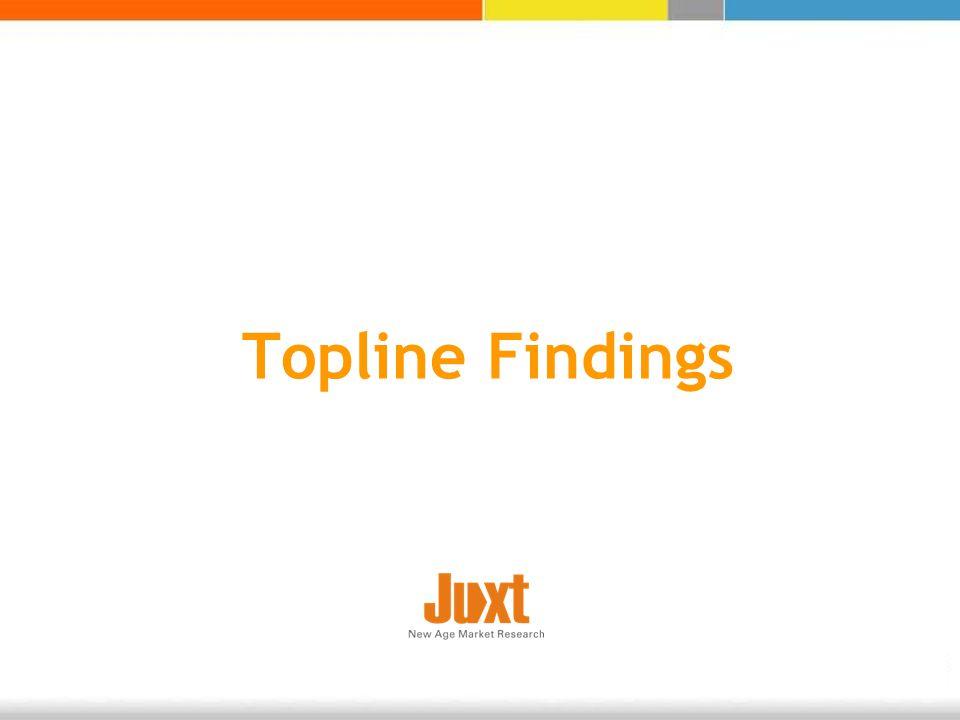 Topline Findings