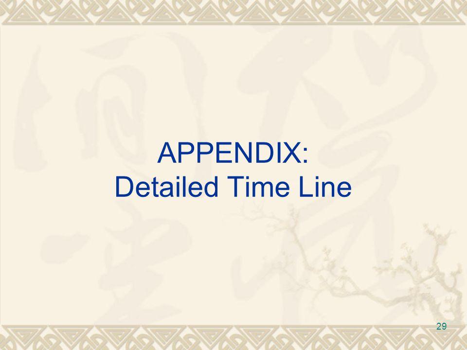 29 APPENDIX: Detailed Time Line