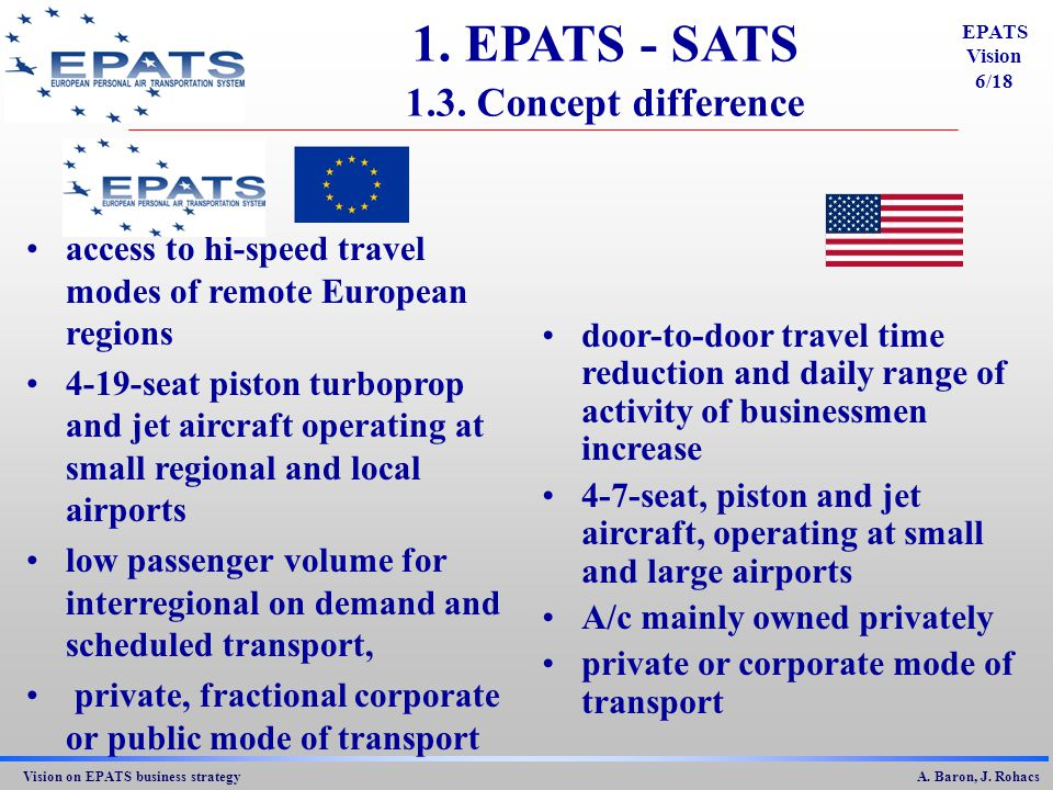Vision on EPATS business strategy A.Baron, J.