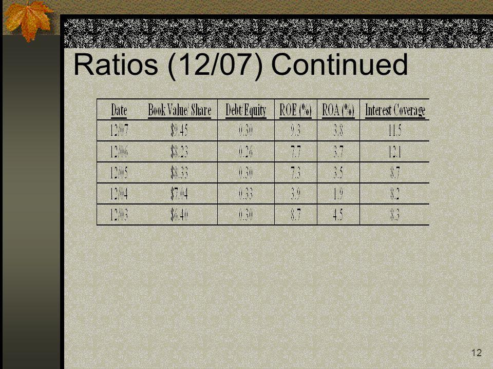 11 Ratios (12/07) Continued