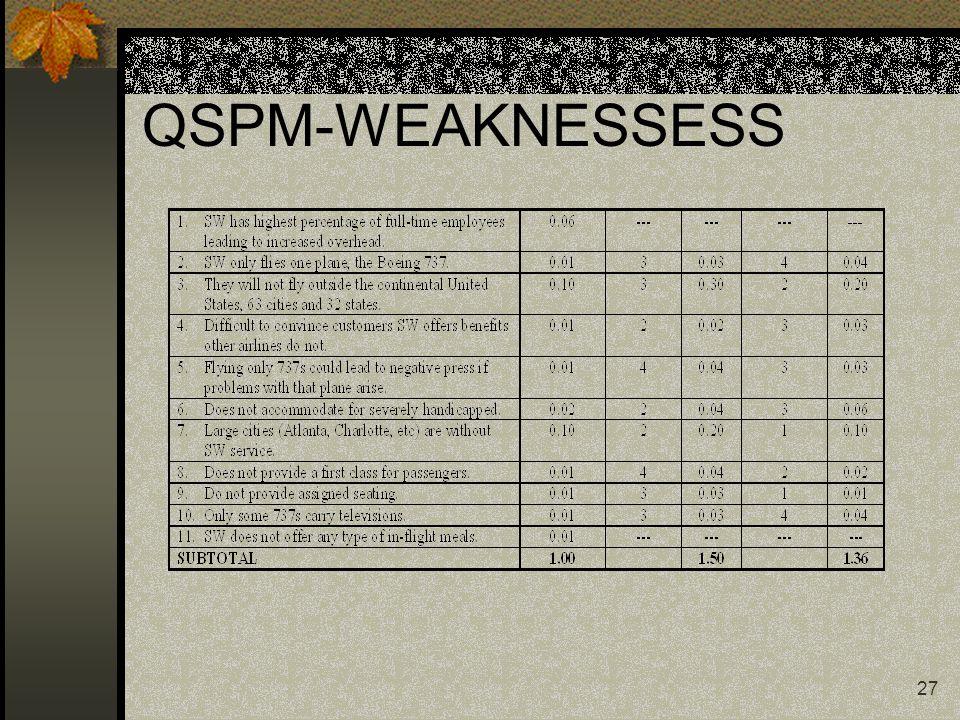 26 QSPM-STRENGTHS