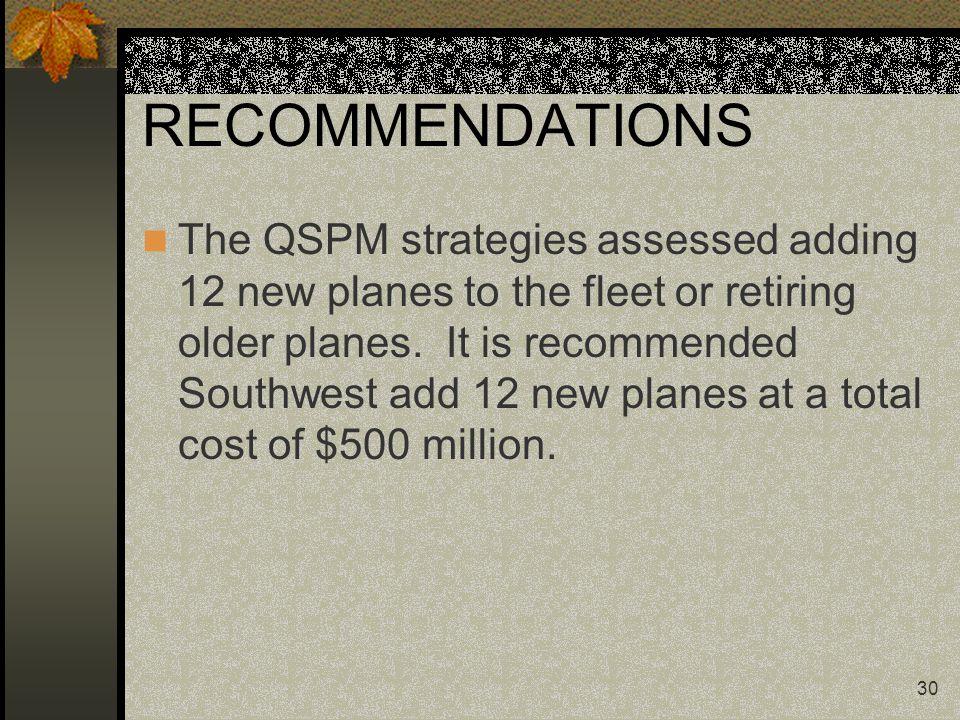 29 QSPM-THREATS