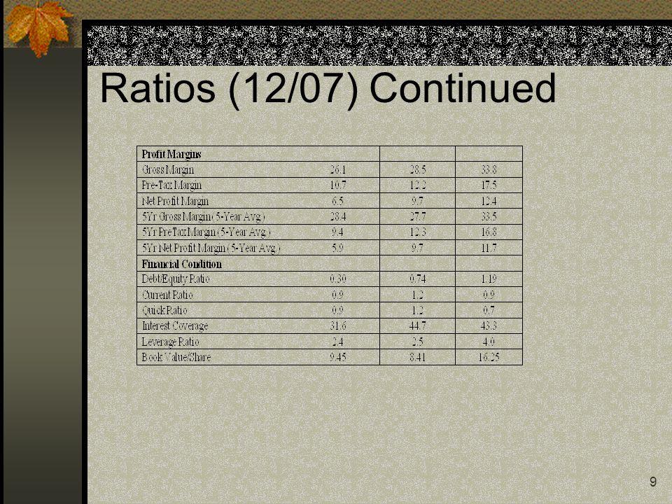 8 Ratios (12/07)