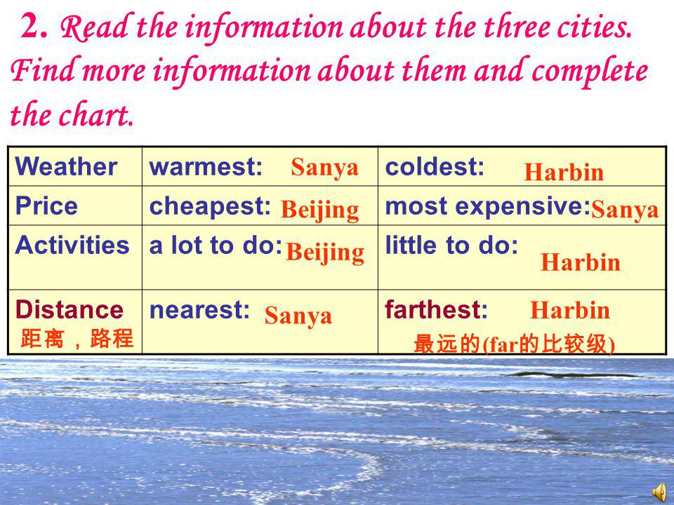Read the text again and do these question: T or F 1.( ) There are lovely beaches in Sanya. 2.( ) In Beijing, it is about –30 °C in winter. 3.( ) The p