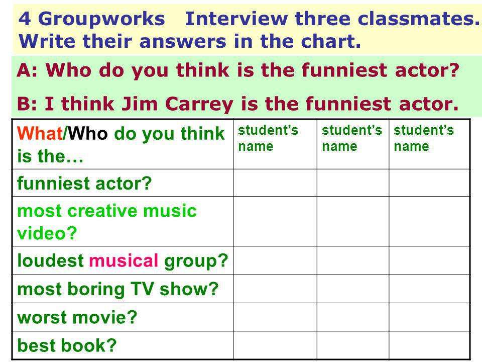 1.Who is the most popular actress/ actor in our country.