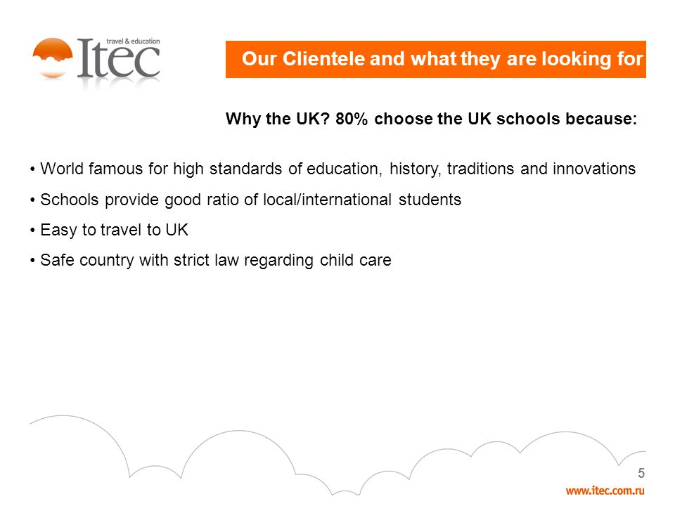 5 Our Clientele and what they are looking for Why the UK.