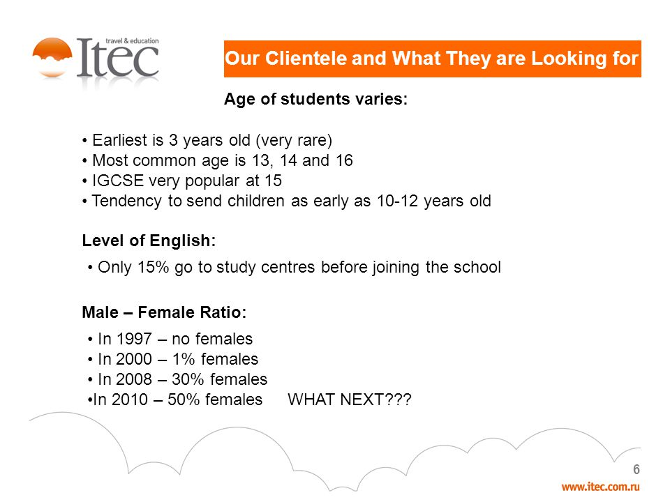 6 Our Clientele and What They are Looking for Age of students varies: Earliest is 3 years old (very rare) Most common age is 13, 14 and 16 IGCSE very popular at 15 Tendency to send children as early as 10-12 years old Level of English: Only 15% go to study centres before joining the school Male – Female Ratio: In 1997 – no females In 2000 – 1% females In 2008 – 30% females In 2010 – 50% females WHAT NEXT