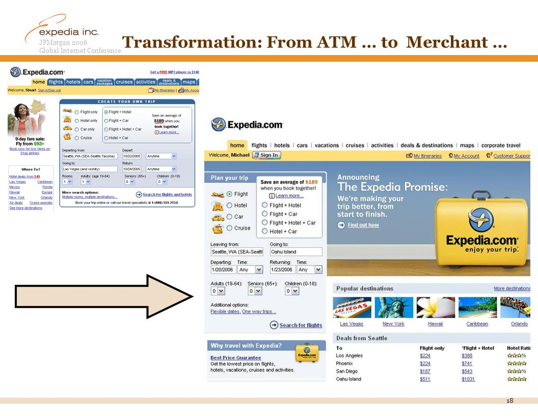 JPMorgan 2006 Global Internet Conference 18 Transformation: From ATM … to Merchant …