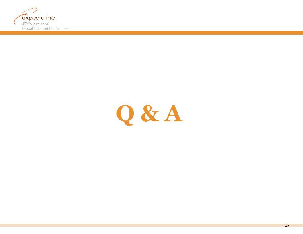 JPMorgan 2006 Global Internet Conference 25 Q & A