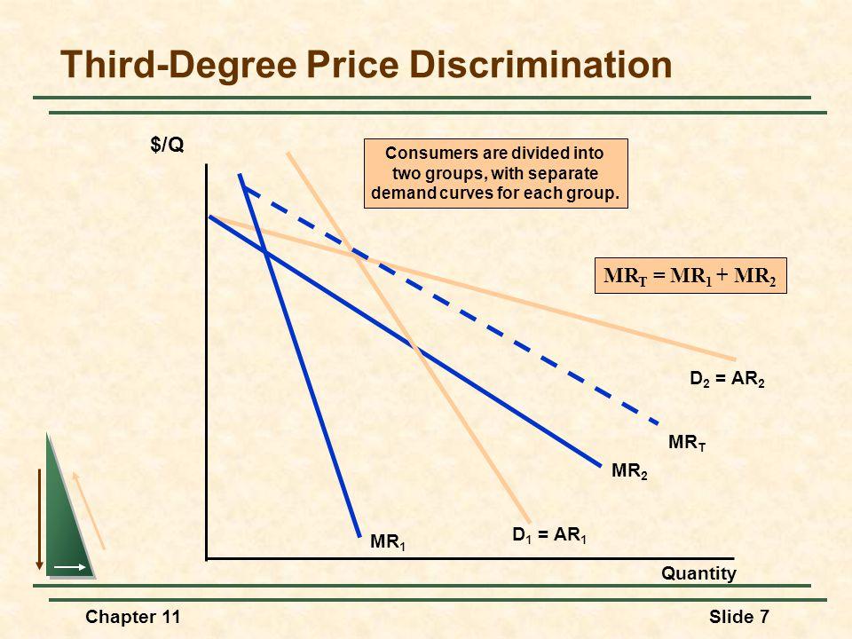 Chapter 11Slide 8 Third-Degree Price Discrimination Quantity D 2 = AR 2 MR 2 $/Q D 1 = AR 1 MR 1 MR T MC Q2Q2 P2P2 QTQT Q T : MC = MR T Group 1: P 1 Q 1 ; more inelastic Group 2: P 2 Q 2 ; more elastic MR 1 = MR 2 = MC MC depends on Q T Q1Q1 P1P1