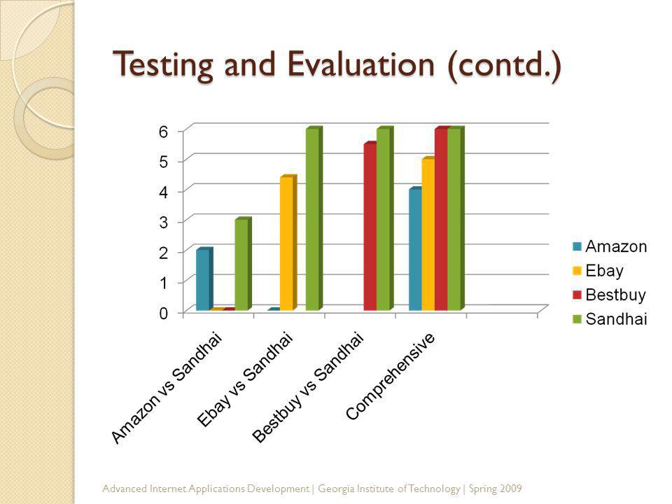 Testing and Evaluation (contd.) Advanced Internet Applications Development | Georgia Institute of Technology | Spring 2009