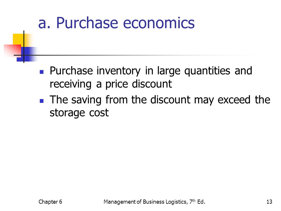 Chapter 6Management of Business Logistics, 7 th Ed.13 a. Purchase economics Purchase inventory in large quantities and receiving a price discount The