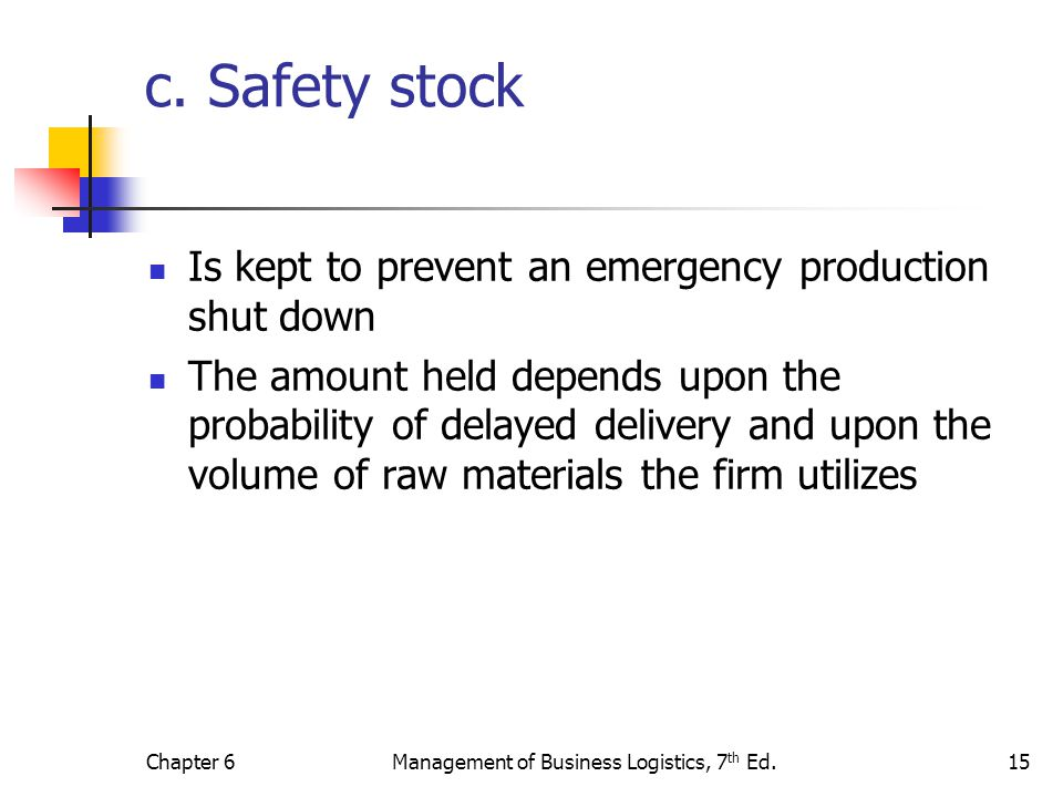 Chapter 6Management of Business Logistics, 7 th Ed.15 c. Safety stock Is kept to prevent an emergency production shut down The amount held depends upo