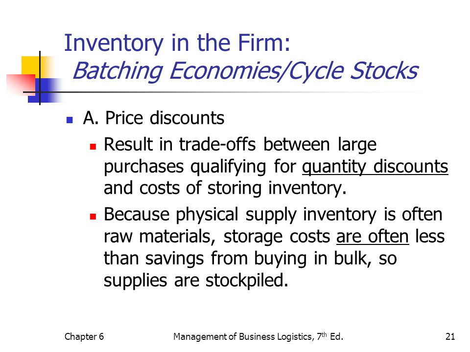 Chapter 6Management of Business Logistics, 7 th Ed.21 Inventory in the Firm: Batching Economies/Cycle Stocks A. Price discounts Result in trade-offs b