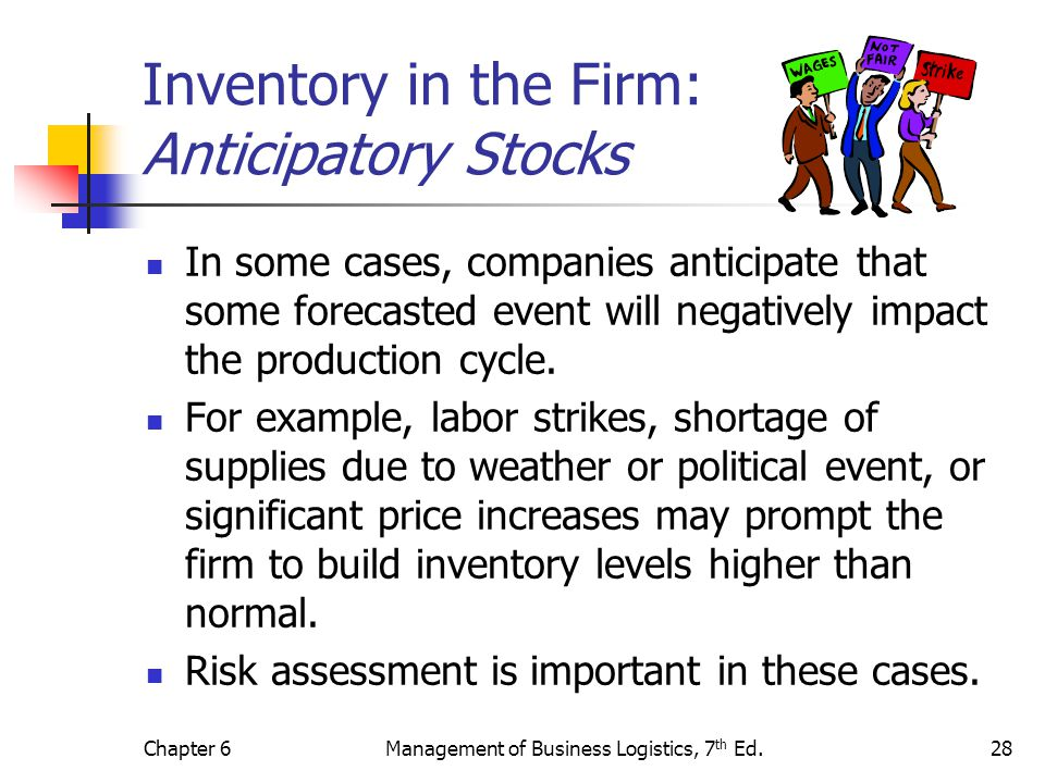 Chapter 6Management of Business Logistics, 7 th Ed.28 Inventory in the Firm: Anticipatory Stocks In some cases, companies anticipate that some forecas