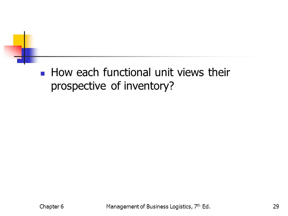 Chapter 6Management of Business Logistics, 7 th Ed.29 How each functional unit views their prospective of inventory?