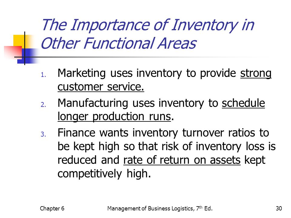 Chapter 6Management of Business Logistics, 7 th Ed.30 The Importance of Inventory in Other Functional Areas 1. Marketing uses inventory to provide str