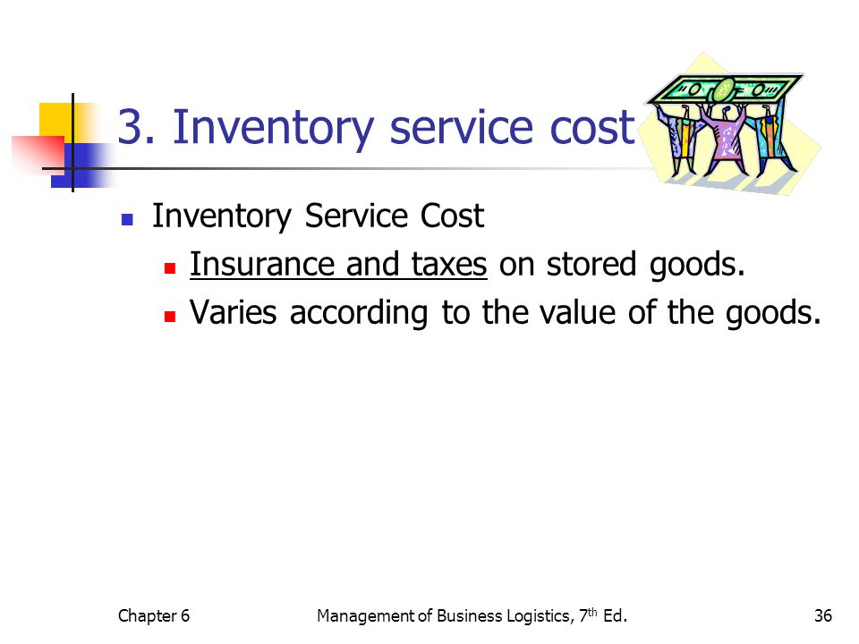 Chapter 6Management of Business Logistics, 7 th Ed.36 3. Inventory service cost Inventory Service Cost Insurance and taxes on stored goods. Varies acc