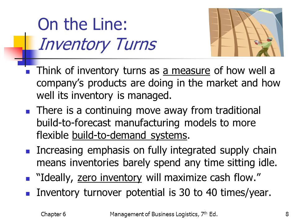 Chapter 6Management of Business Logistics, 7 th Ed.8 On the Line: Inventory Turns Think of inventory turns as a measure of how well a companys product