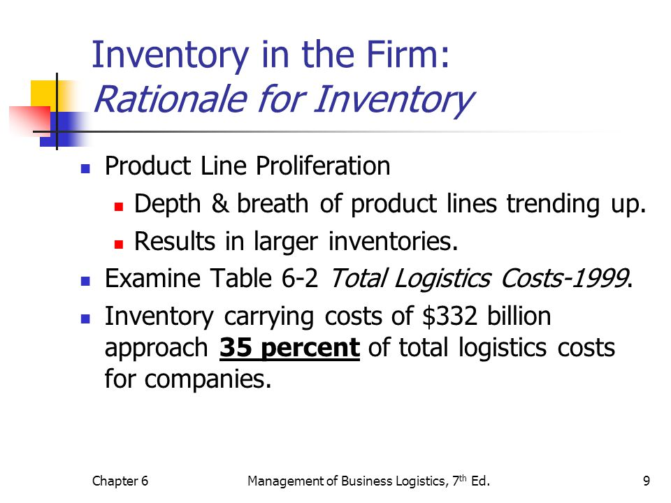 Chapter 6Management of Business Logistics, 7 th Ed.9 Inventory in the Firm: Rationale for Inventory Product Line Proliferation Depth & breath of produ