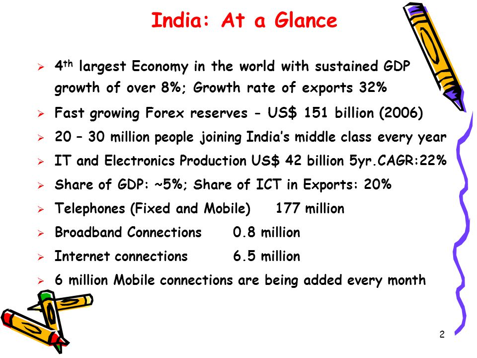 2 India: At a Glance 4 th largest Economy in the world with sustained GDP growth of over 8%; Growth rate of exports 32% Fast growing Forex reserves - US$ 151 billion (2006) 20 – 30 million people joining Indias middle class every year IT and Electronics Production US$ 42 billion 5yr.CAGR:22% Share of GDP: ~5%; Share of ICT in Exports: 20% Telephones (Fixed and Mobile)177 million Broadband Connections 0.8 million Internet connections 6.5 million 6 million Mobile connections are being added every month