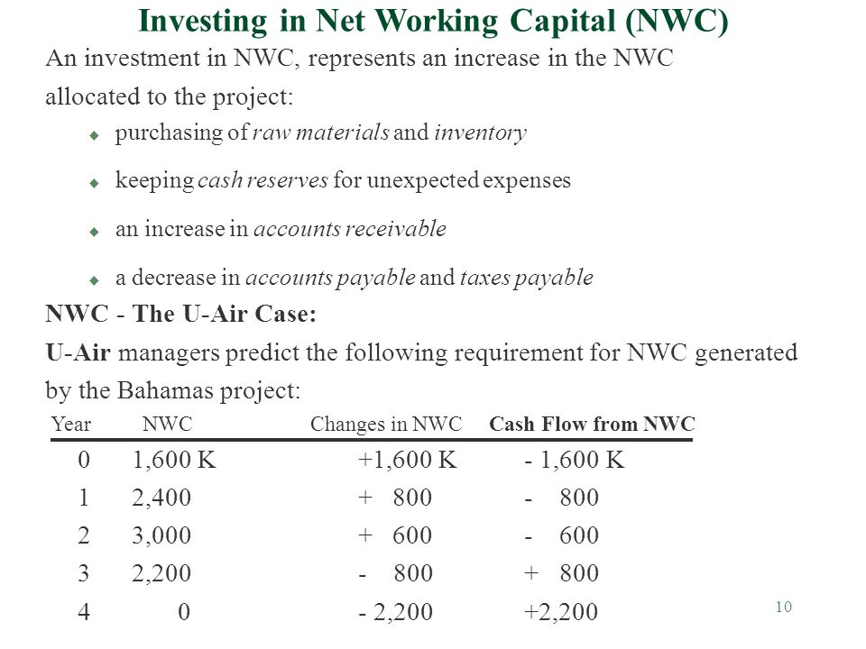 10 Investing in Net Working Capital (NWC) An investment in NWC, represents an increase in the NWC allocated to the project: u purchasing of raw materials and inventory u keeping cash reserves for unexpected expenses u an increase in accounts receivable u a decrease in accounts payable and taxes payable NWC - The U-Air Case: U-Air managers predict the following requirement for NWC generated by the Bahamas project: Year NWC Changes in NWC Cash Flow from NWC 01,600 K +1,600 K - 1,600 K 12,400 + 800 - 800 23,000 + 600 - 600 32,200 - 800 + 800 4 0 - 2,200 +2,200