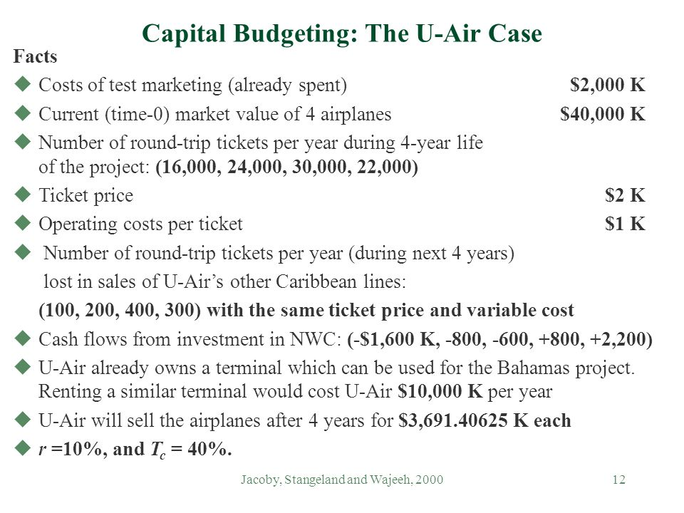 Jacoby, Stangeland and Wajeeh, 200012 Capital Budgeting: The U-Air Case Facts uCosts of test marketing (already spent) $2,000 K uCurrent (time-0) market value of 4 airplanes$40,000 K uNumber of round-trip tickets per year during 4-year life of the project: (16,000, 24,000, 30,000, 22,000) uTicket price $2 K uOperating costs per ticket $1 K u Number of round-trip tickets per year (during next 4 years) lost in sales of U-Airs other Caribbean lines: (100, 200, 400, 300) with the same ticket price and variable cost uCash flows from investment in NWC: (-$1,600 K, -800, -600, +800, +2,200) uU-Air already owns a terminal which can be used for the Bahamas project.